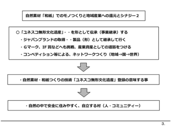 higashichichibu Ⅱ(New-1)2a.jpg