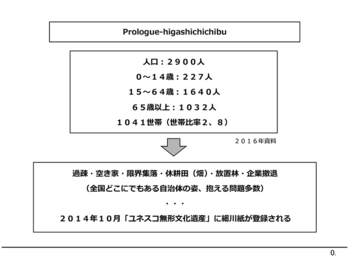 higashichichibu Ⅱ(New-1)a.jpg